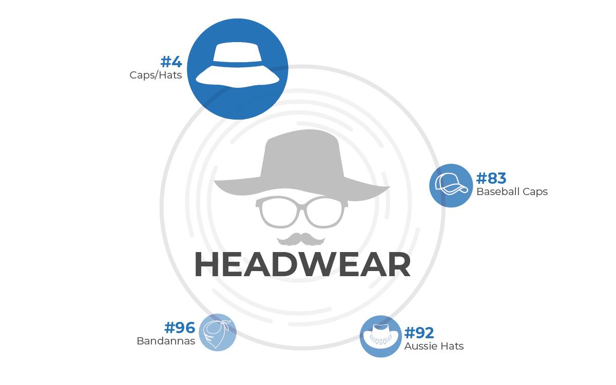 Headwear Infographic