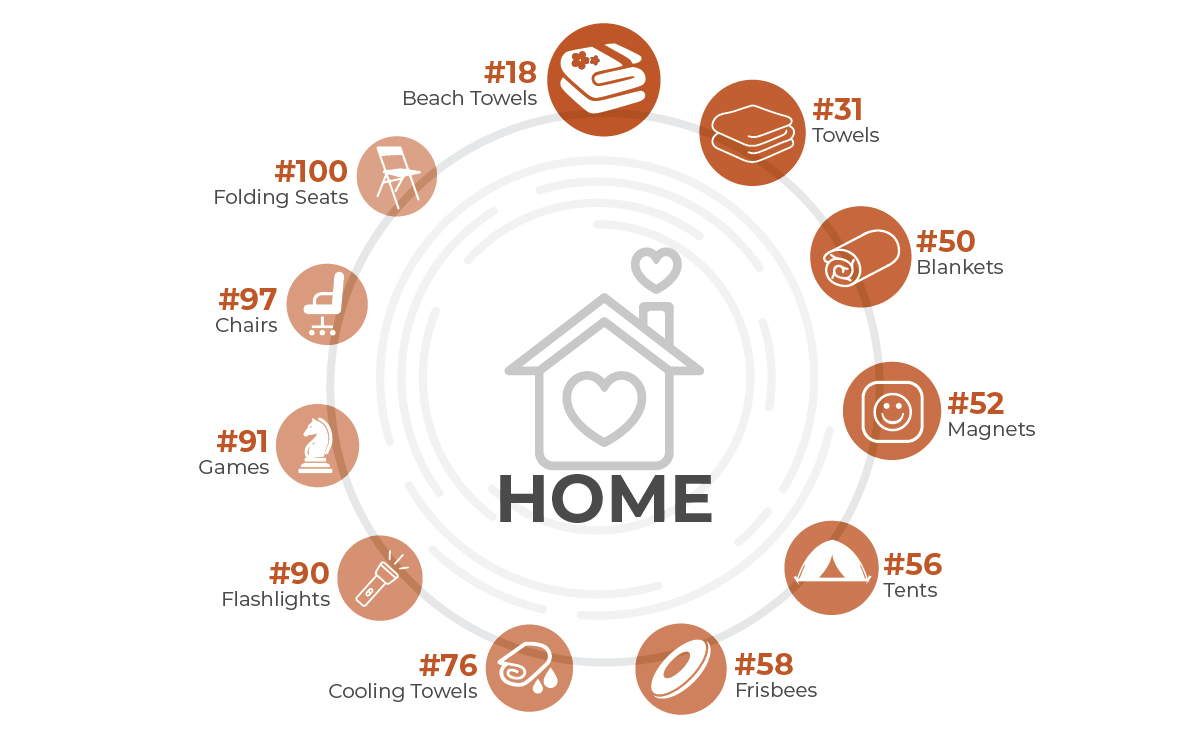 Home Infographic