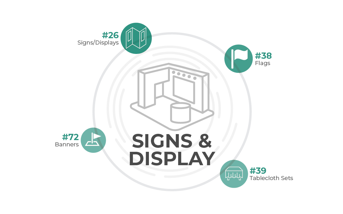 sSigns/Display Infographic