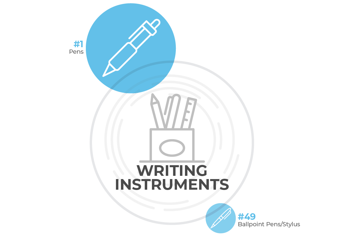 Writing Instruments Infographic