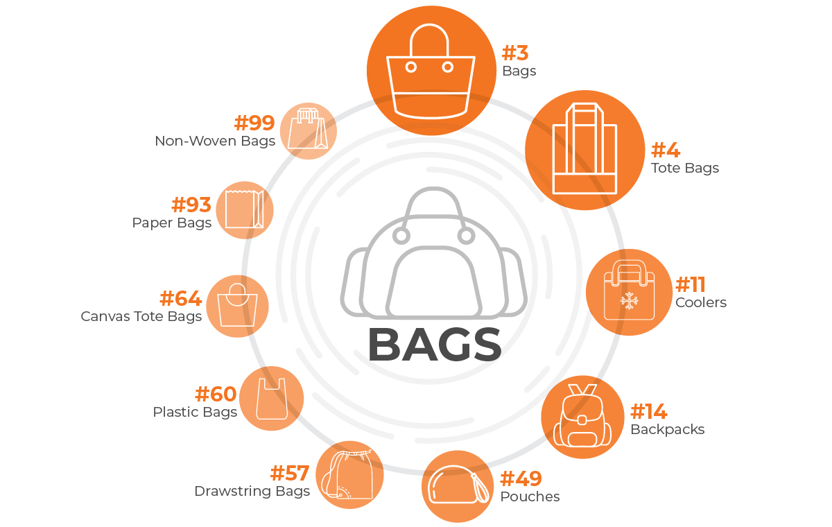 Bags Infographic