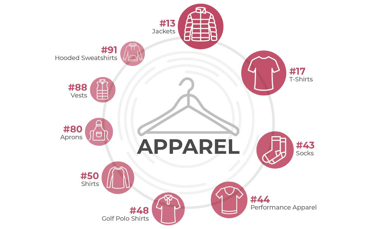 Apparel Infographic