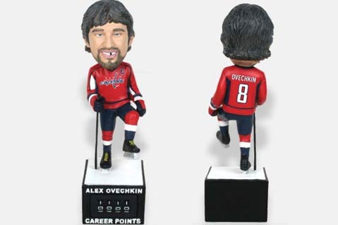Interactive Alex Ovechkin Bobblehead Has Staying Power